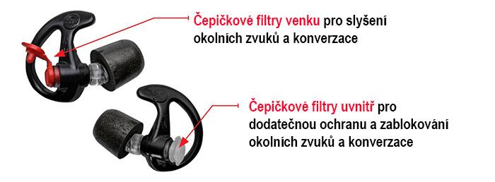 Štuple do uší EP7 Čepičkové filtre slovensky