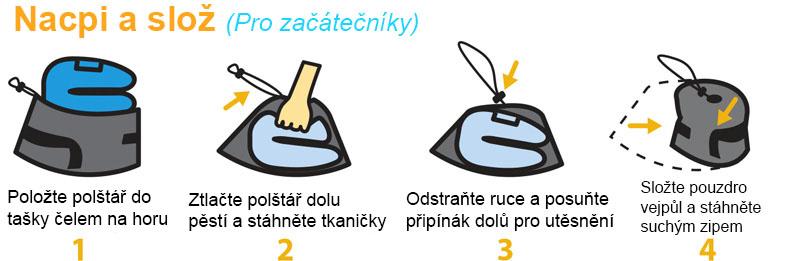 Cabeau Evolution Pillow spôsob balenia pre začiatočníkov